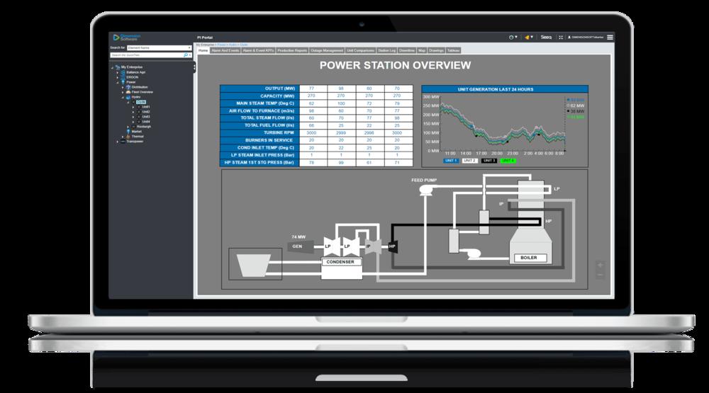 Asset_Intellect_visualize_PI_data_Coresight_laptop.png