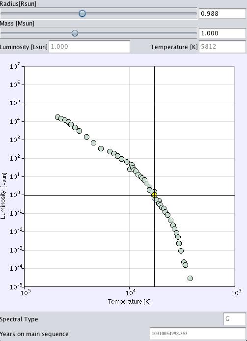 astrophysics interactive hr diagram