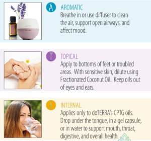 3 ways doterra.png