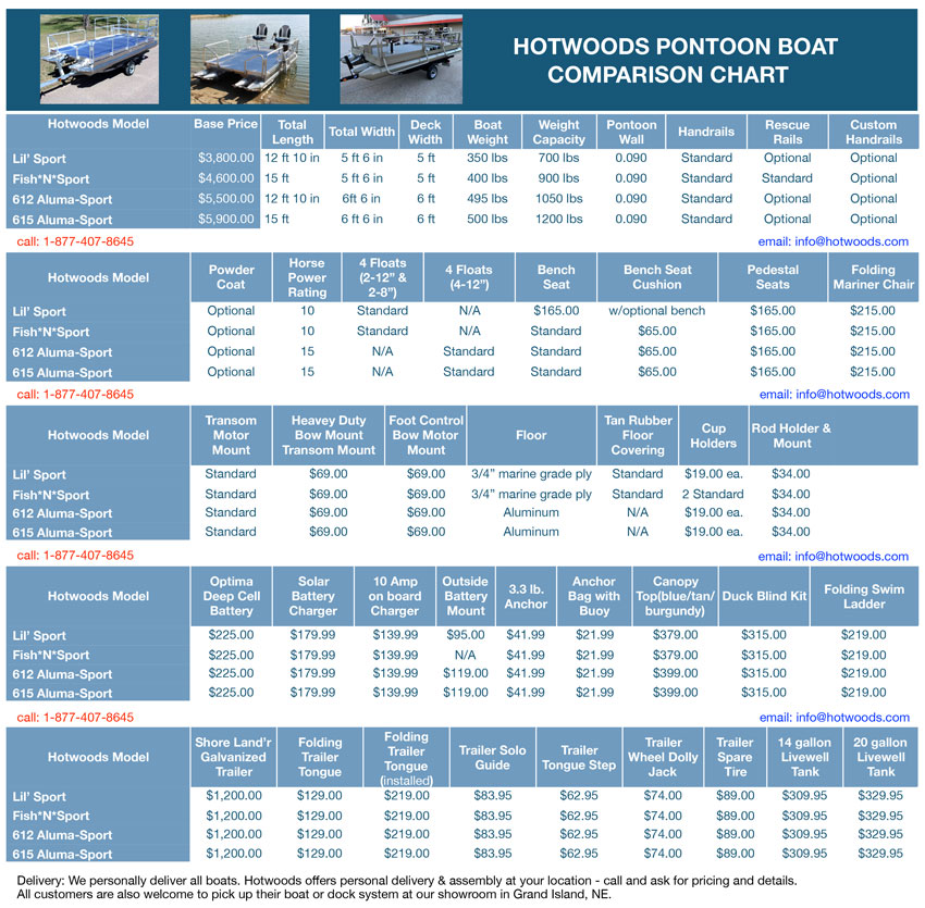 011417_HW-Boat-Options.jpg