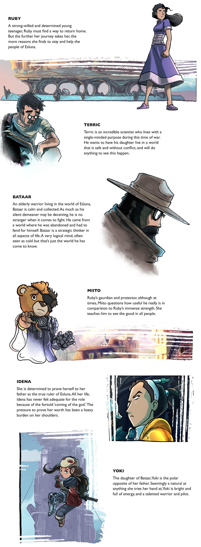 character_breakdown_resize.jpg