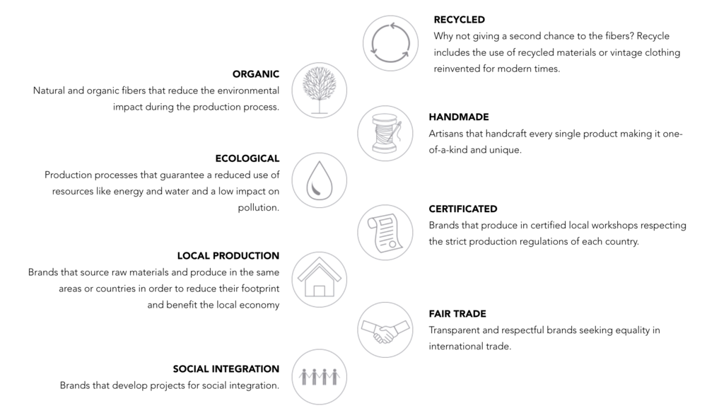 ALMASANTA'S SUSTAINABILITY PILLARS
