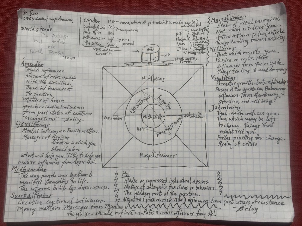 IMAGE: Scribe's research notes Year 43