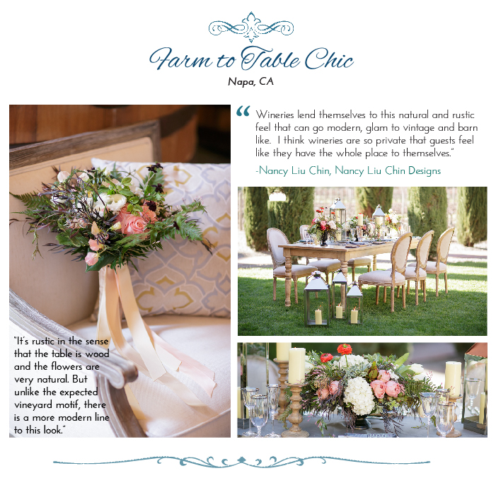 Outdoor Wedding with table and chairs on grass.