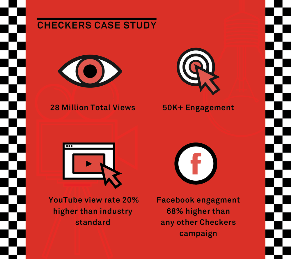 Checkers Case Study.png
