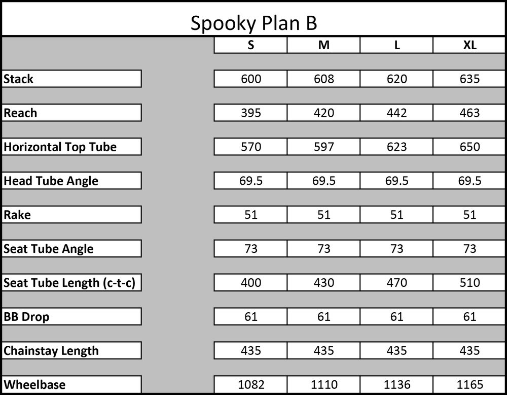2018 Spooky Plan B Geometry.jpg