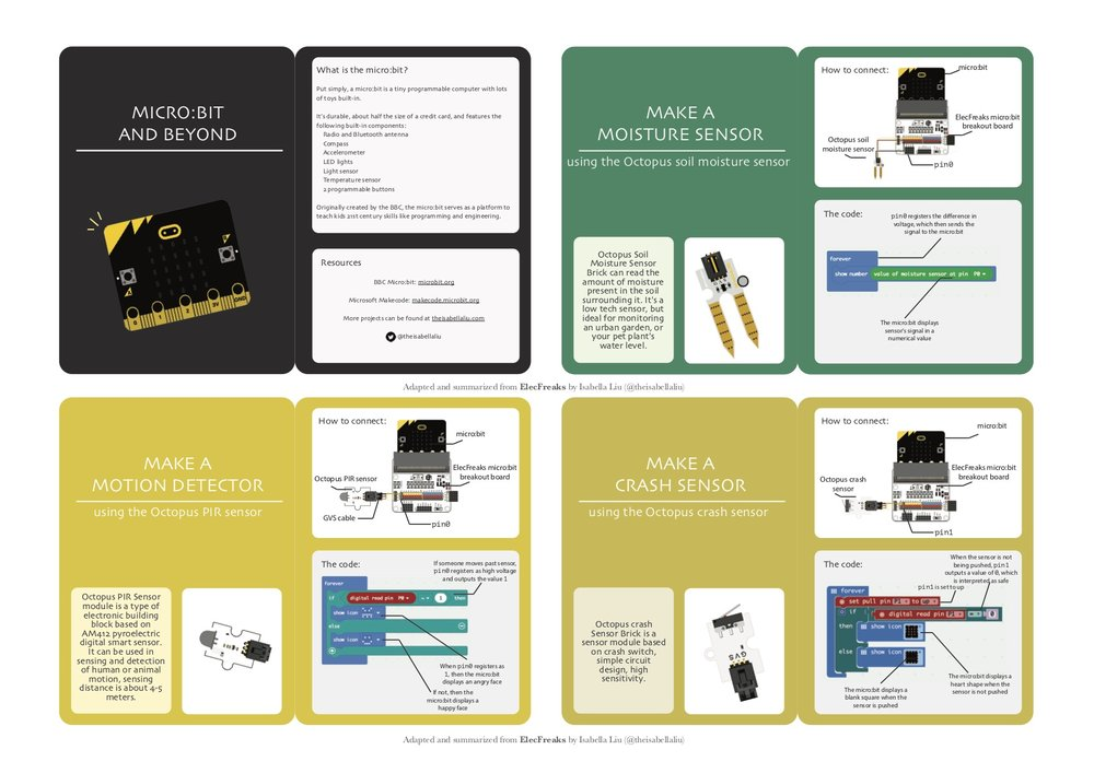 Click here to download the cards in .pdf form.