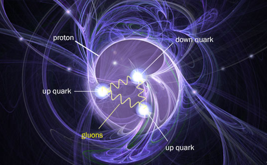 Image credit: Brookhaven National Laboratory.