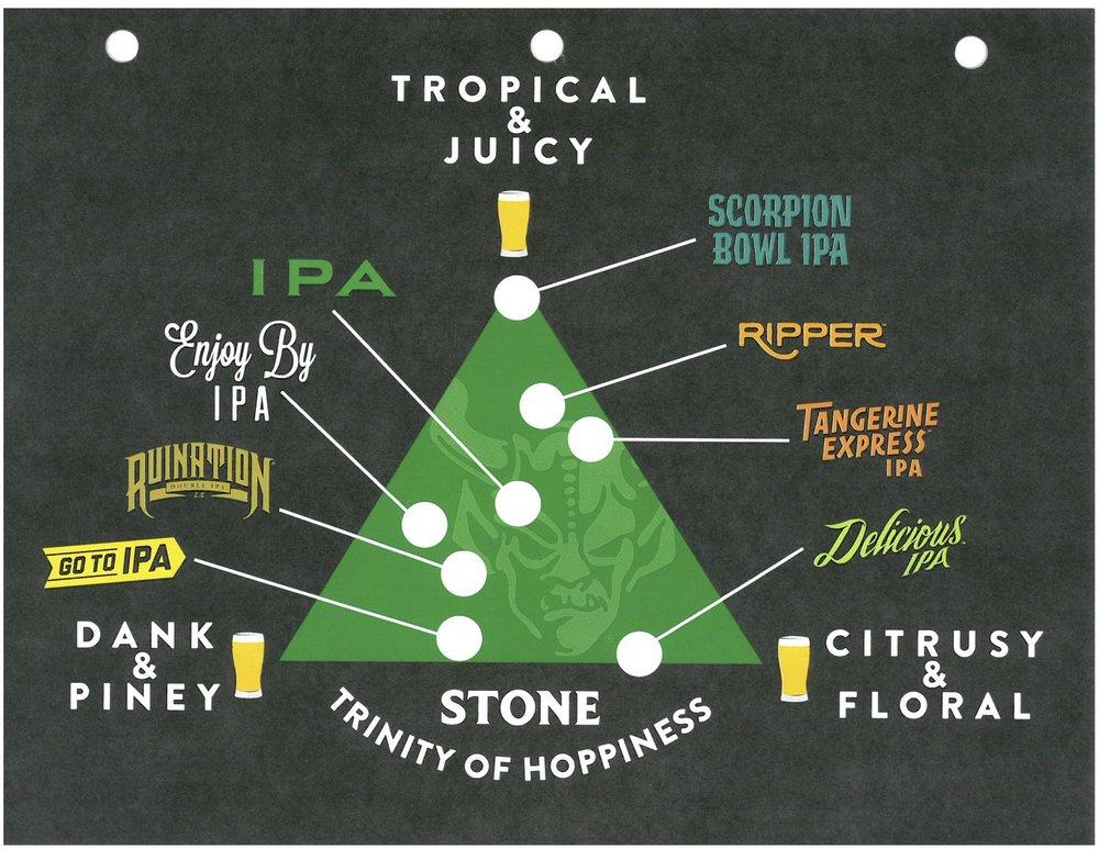 Trinity of Hoppiness - Stone Beer IPA Tasting Pyramid