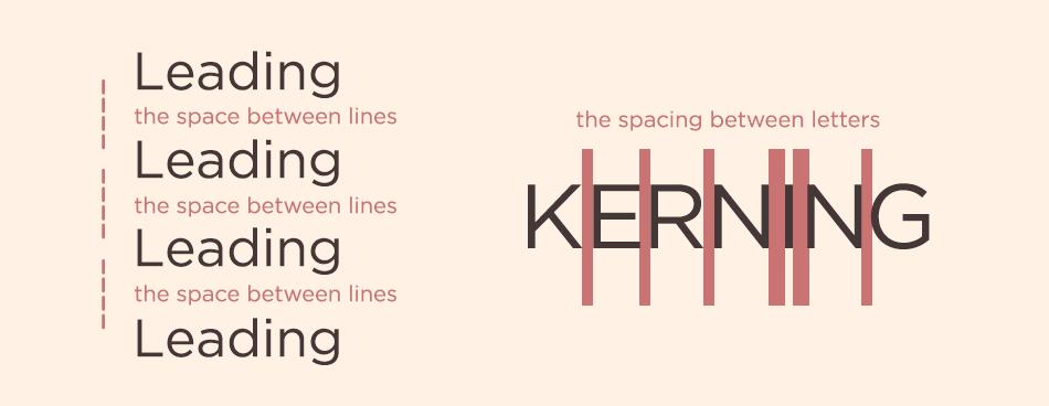Kerning&Leading_brittneyrossie.com.png