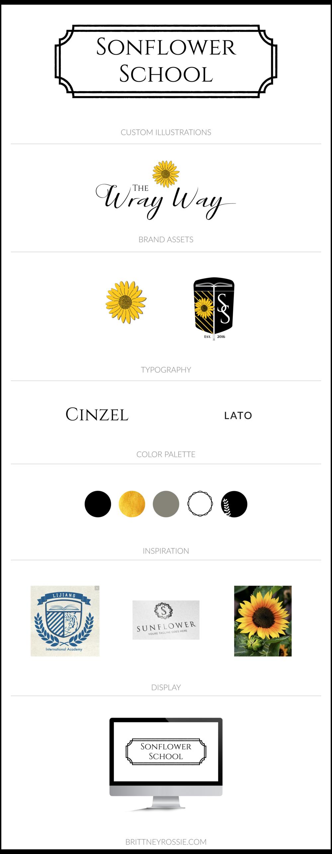 Portfolio-SunflowerBrandBoard.png