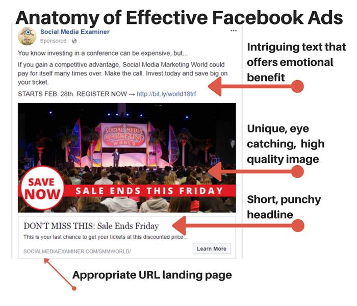 71bd536e814e Top 2 Secrets to Create Effective Facebook Ads — buzzMARKETING