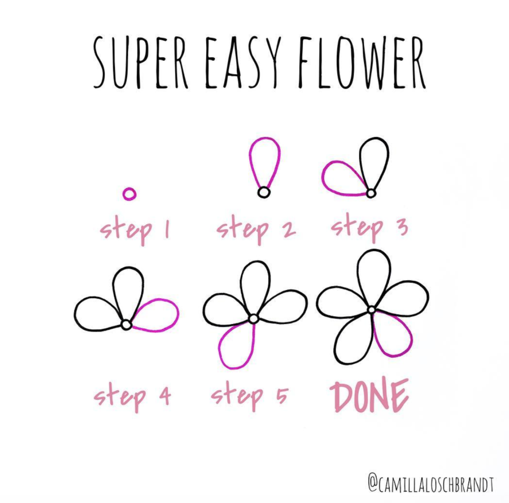 You can draw! Start with this super simple flower then check out lots of other easy drawing tutorials on Sweetplanit.com