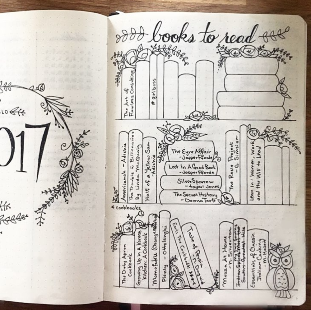 Bullet journal Books To Read Helps You read more All Year long