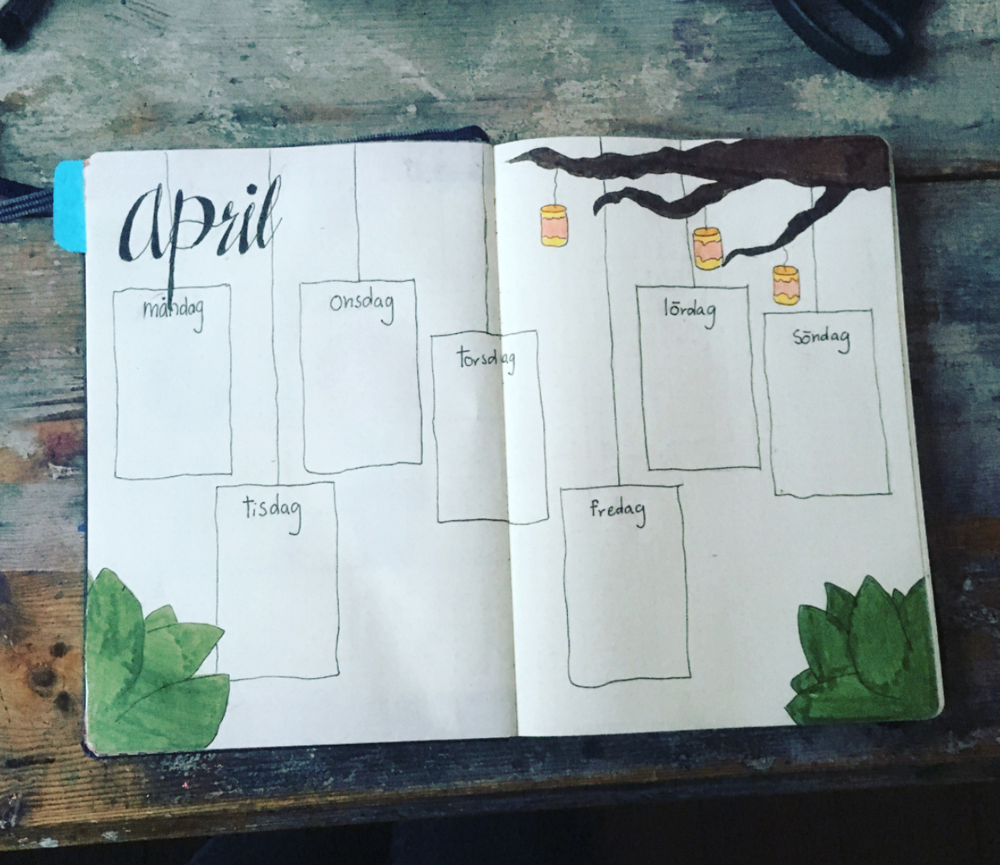 Easy Bullet Journal Weekly Ideas