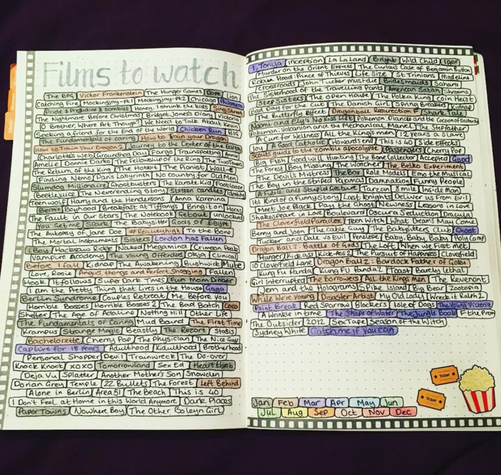 Bullet Journal Movie Trackers