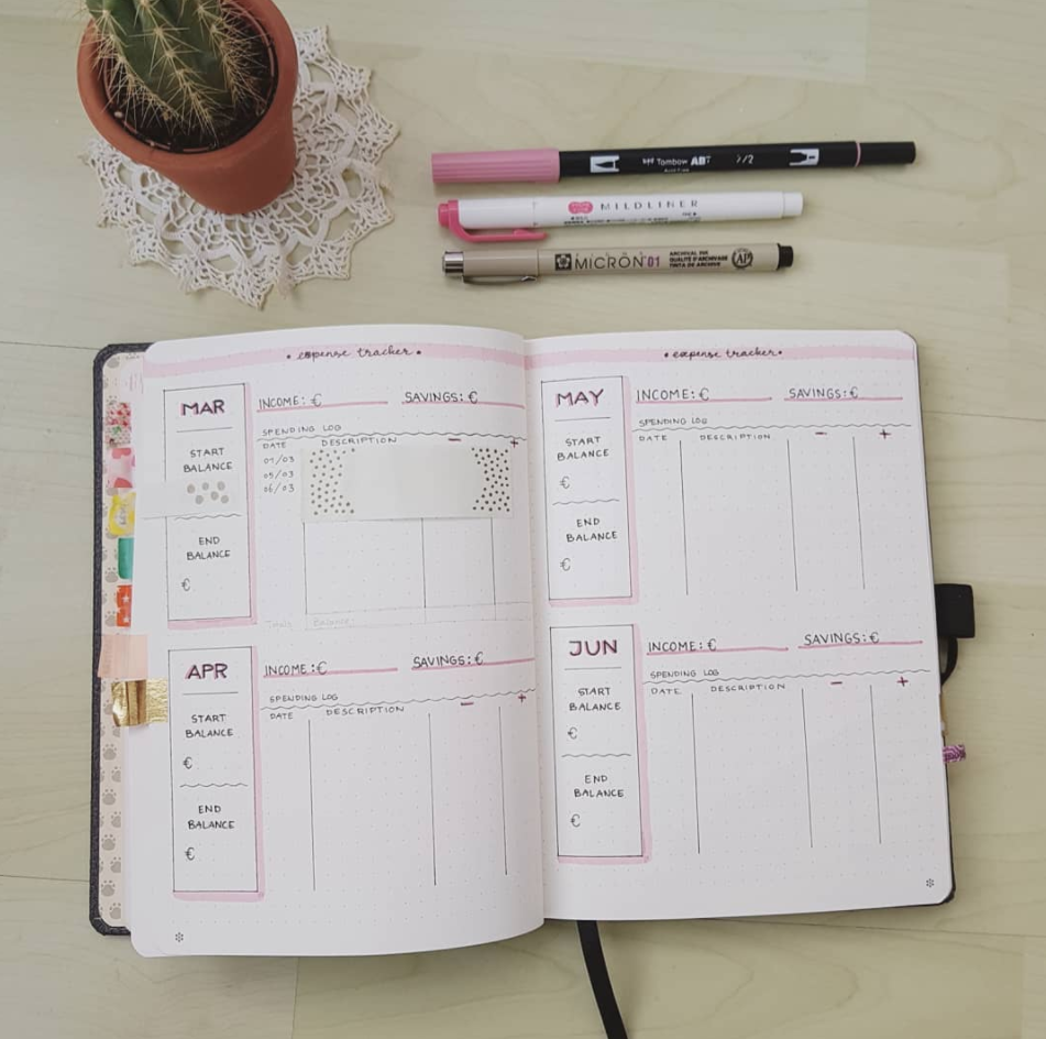 Bullet Journal Expense Tracker Ideas