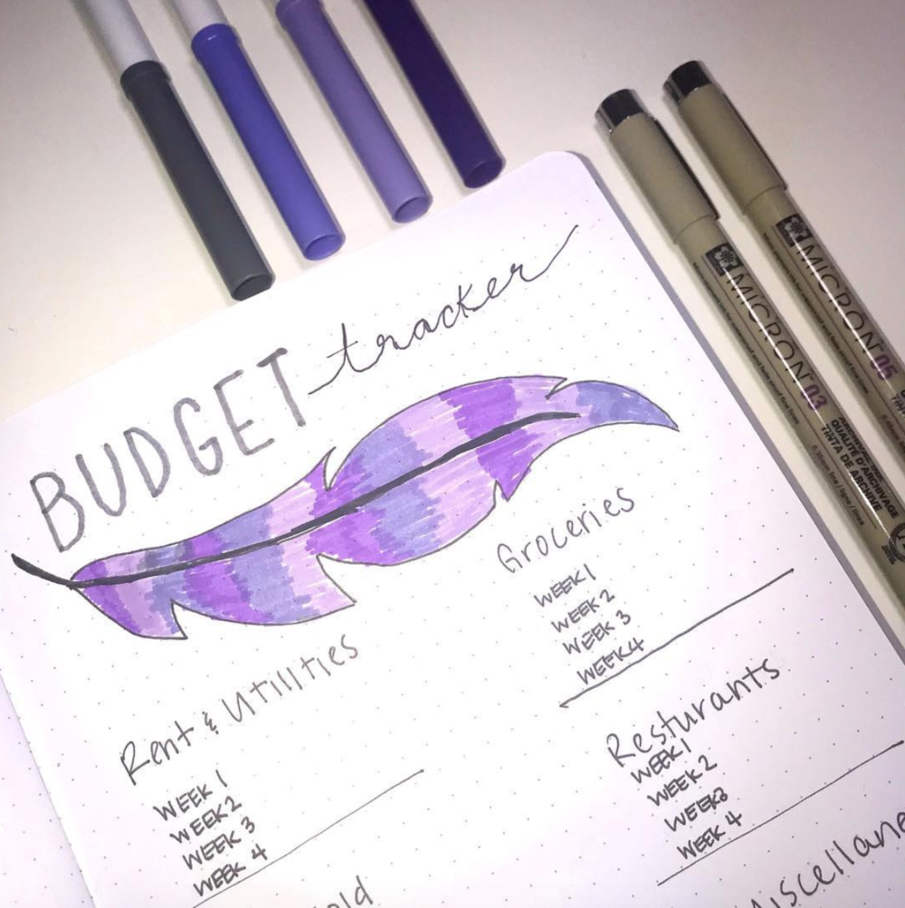 Budget Tracker Ideas for your Bujo!