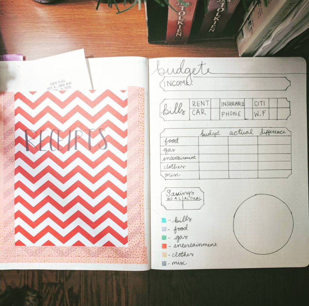 BuLlet Journal Budget Tracker Ideas