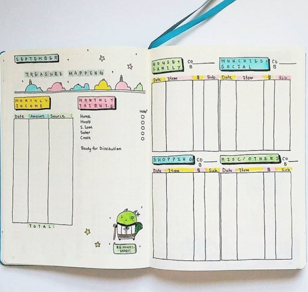Keep Track of Budget in your Bullet Journal