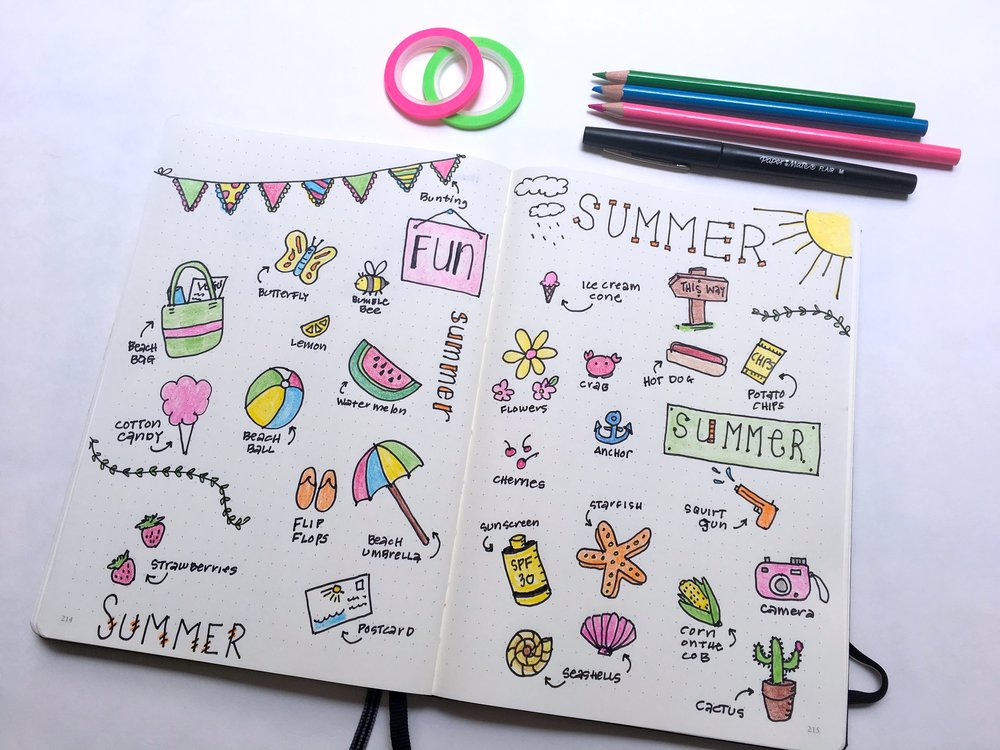 92 Summer Bullet Journal Doodle Prompts Sweet Planit