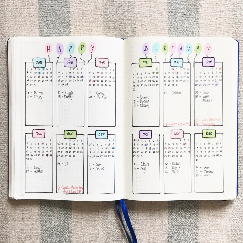 Creative Bullet Journal Birthday Trackers