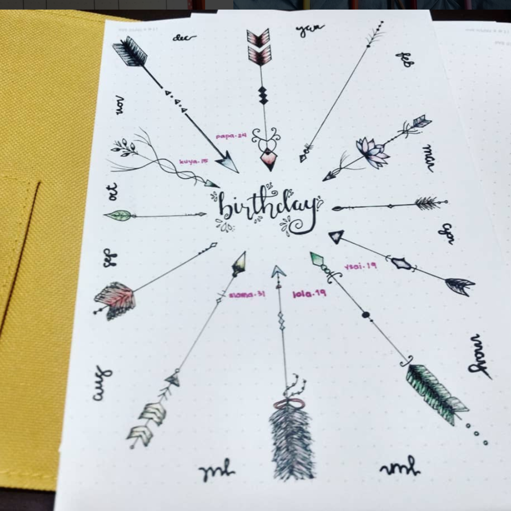 Birthday Tracker Ideas for Your Bullet Journal