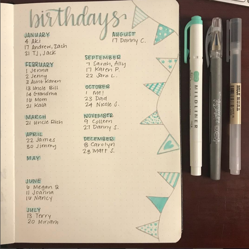 Bullet Journal Birthday Tracker Ideas