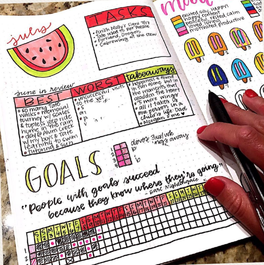 Bullet Journal Monthly Layout Ideas for July