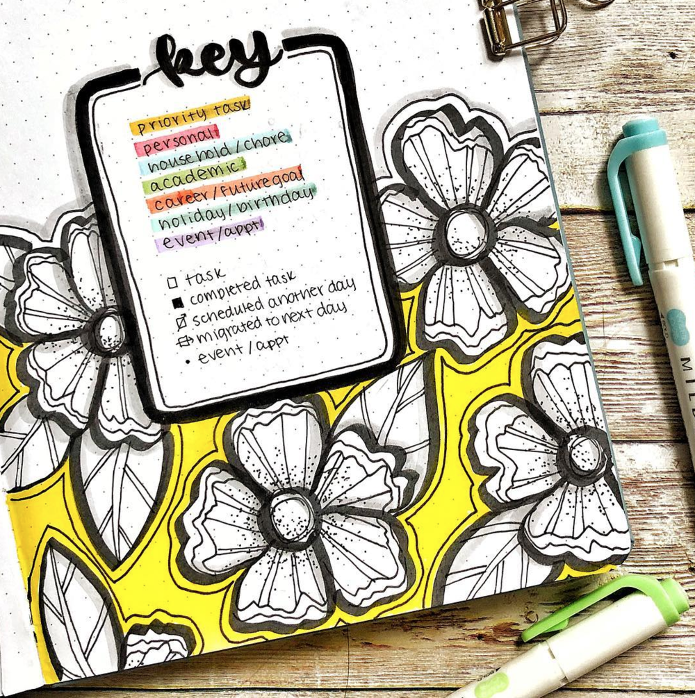 Bright and Happy Bullet Journal Key