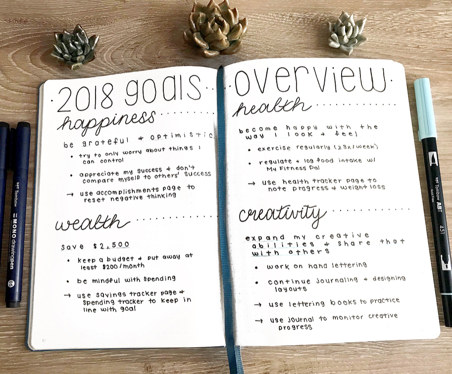 Plan Your Goals for the New Year