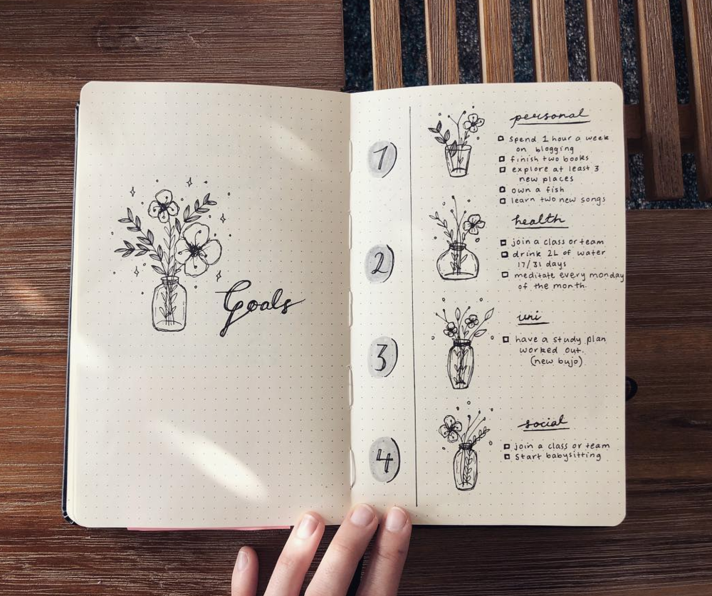 Plan your Goals in a Bullet Journal
