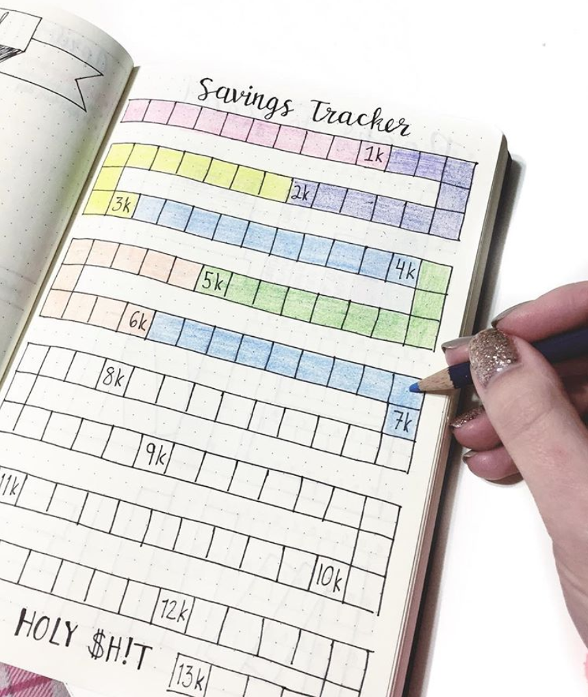 Save Money with Bullet Journal Savings Trackers