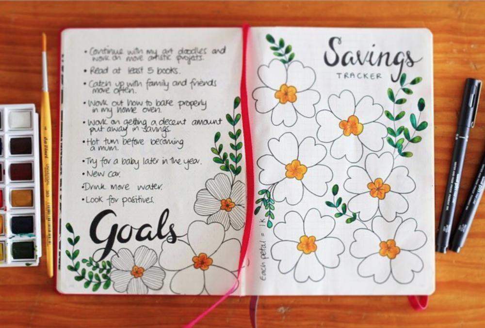 Savings Tracker Ideas