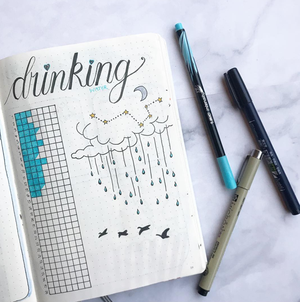 What's your water intake? Track it in your bullet journal!