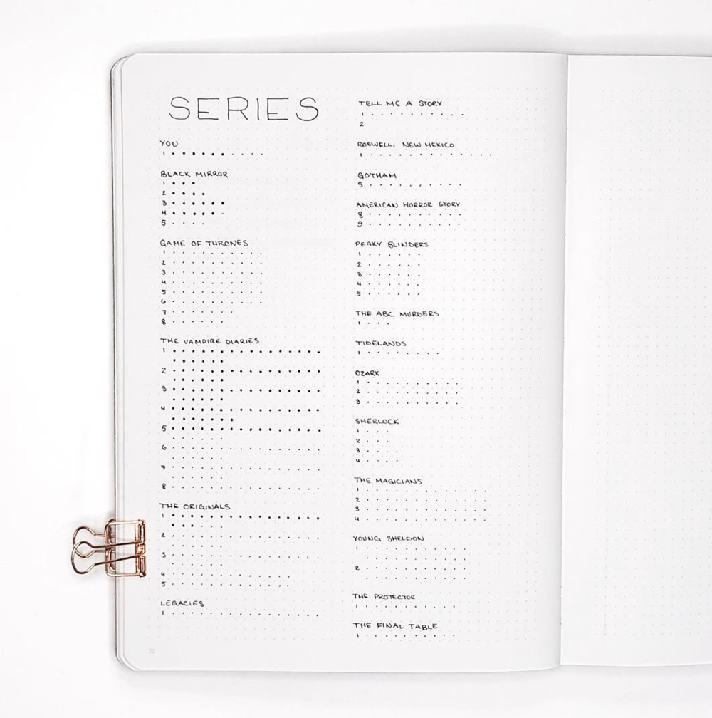 Minimalist Trackers for your Bullet Journal!