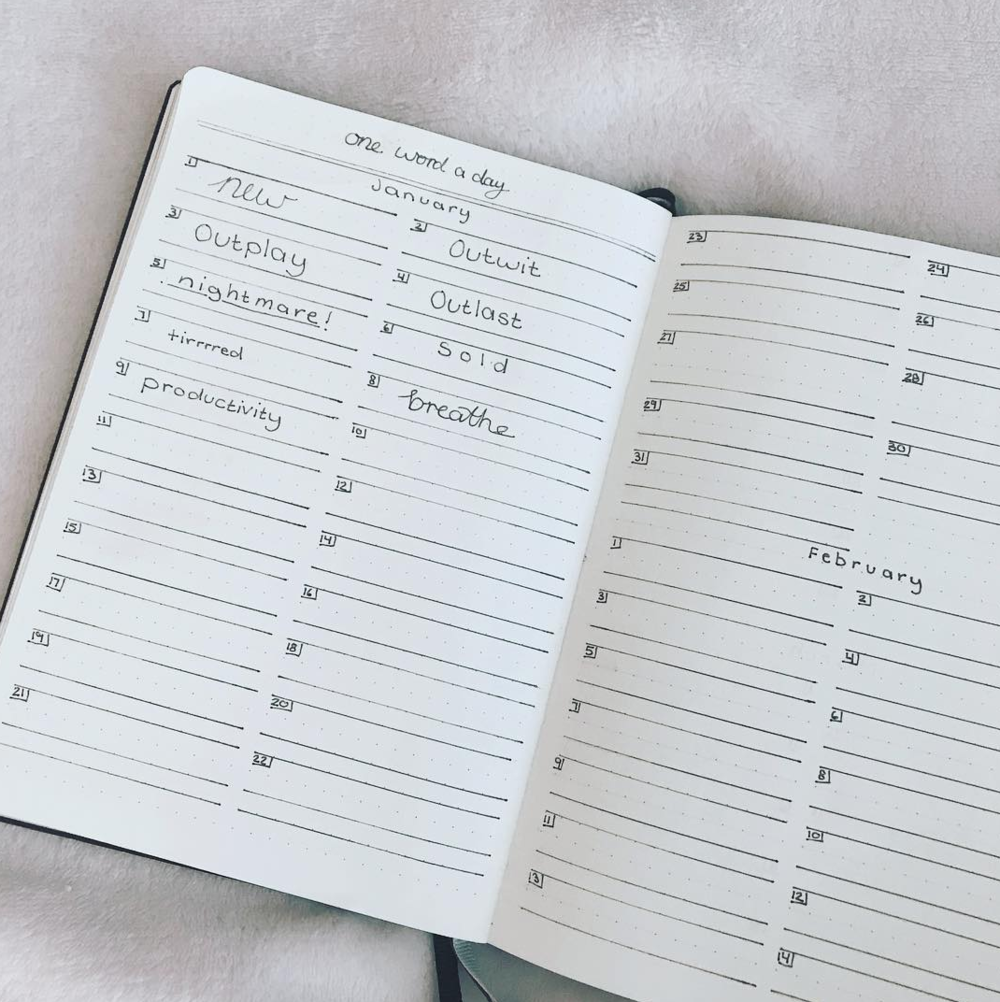 Trackers Ideas for a Minimalist Bullet Journal