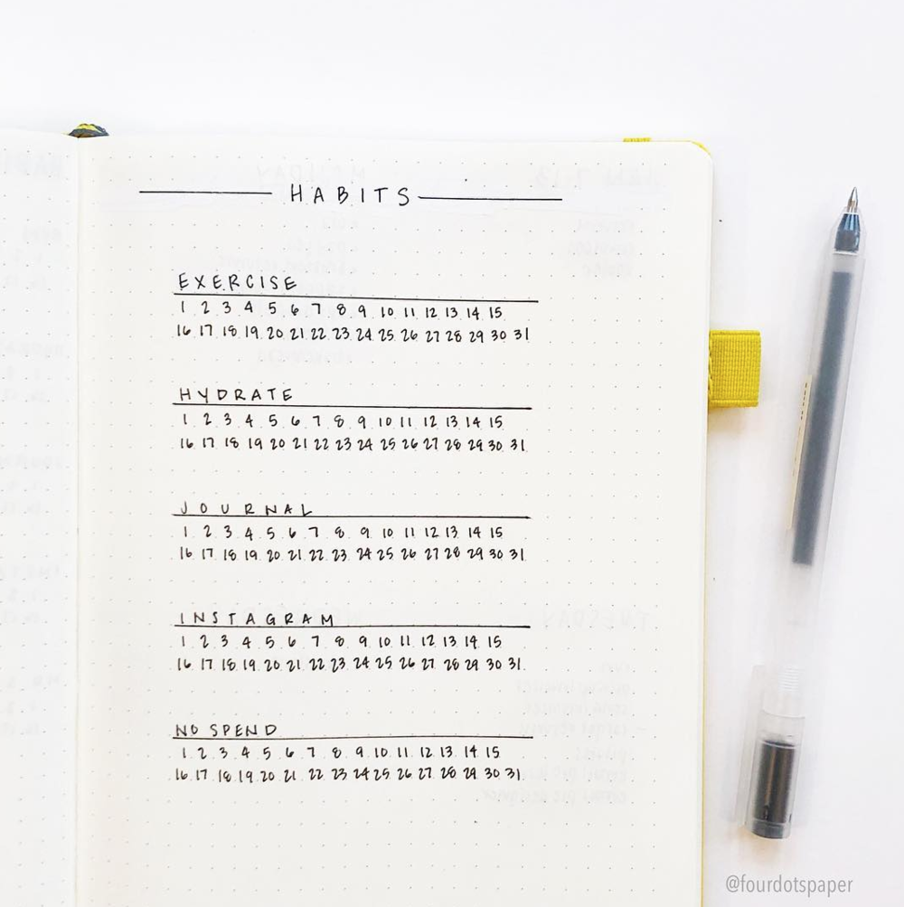 Track your life in your bullet journal!