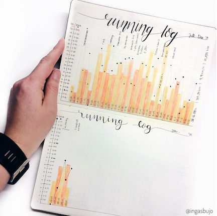 Run more with running trackers in your bullet journal!