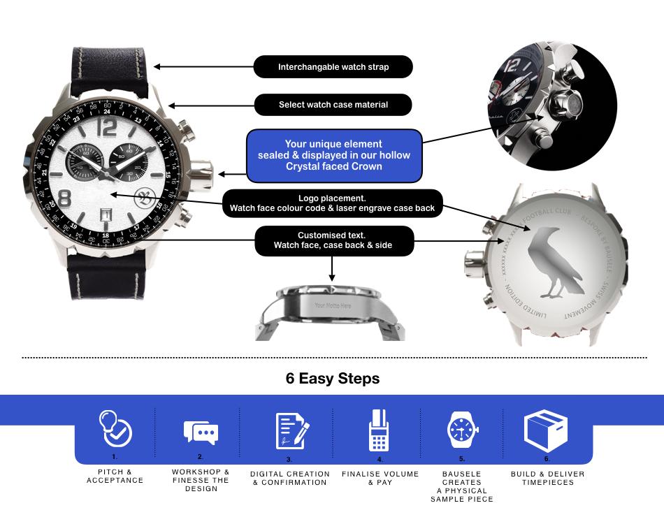 Bausele-bespoke-customisation-watches-men-woemen-design-events-sydney-australia-shop-online-men-woemen.png