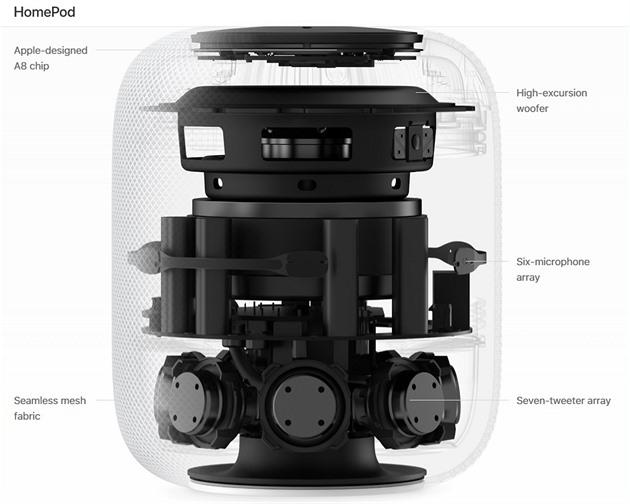 Apple HomePod Internals