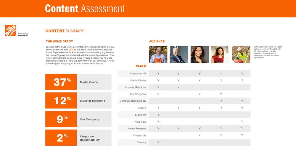 THD_ContentAssessment.jpg