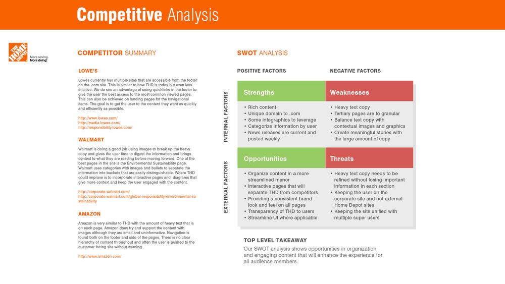 THD_CompetitiveAnalysis.jpg