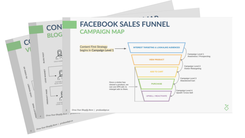 Copy of Behind the numbers - will Facebook Ads Work for my Store.png