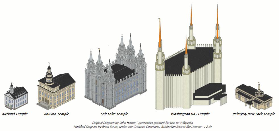 Nauvoo Temple LDS Art MISC5.png