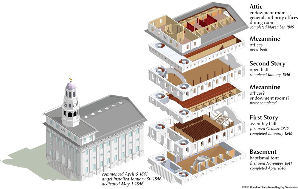 Nauvoo Temple LDS Art MISC3.png
