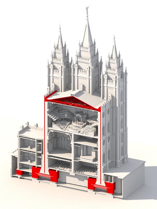 LDS church news salt lkae.jpg