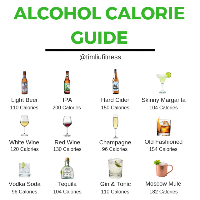 ALCOHOL CALORIE GUIDE.png