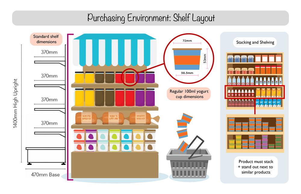 Environment shelf layout board-01.jpg