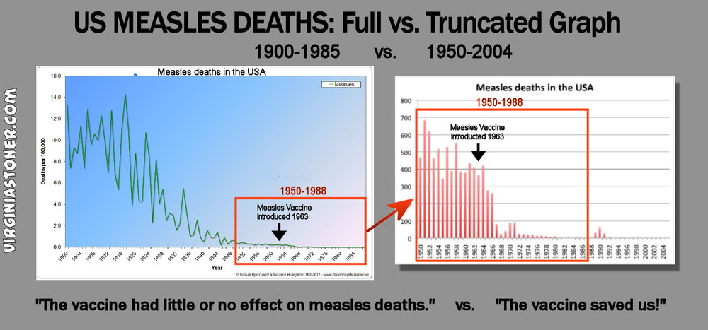 Vaccines Truncated Graph Comparison.jpg